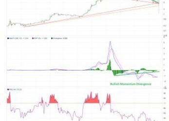 Bitcoin: technikai és piaci elemzés – 2011. szept. 19.