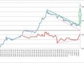 Hangulatjelentés a bitcoin-piacról