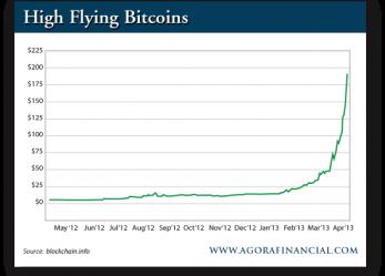Mit tanulhatunk a Bitcointól?