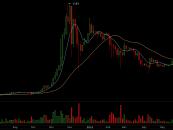 A bitcoin stabilabb, mint valaha