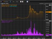 A Thomson Reuters is bővítette platformját a bitcoinnal